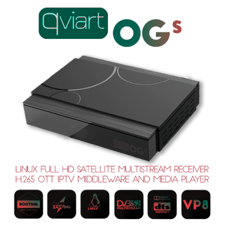 QVIART OGs